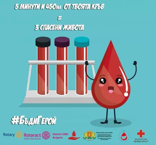 Кампания по кръводаряване в Медицнски факултет към МУ-София