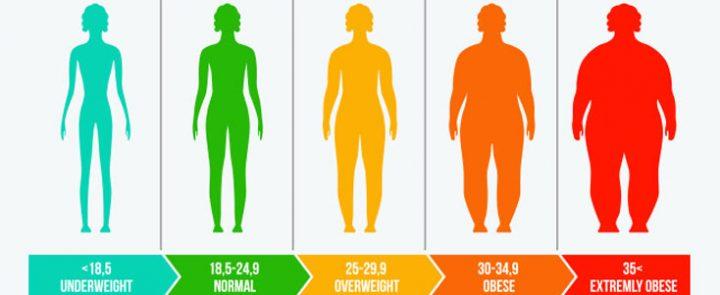 Съвременни подходи в лечението на затлъстяването и придружаващите го заболявания